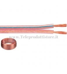 CAVO 2X1,5 mm. BIPOLARE PIATTINA OFC ALTOPARLANTI DIFFUSORI HI-FI BOX SPC-15