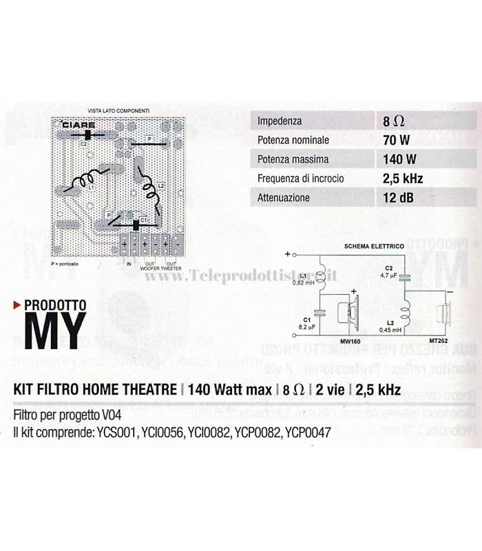 kfv-04-filtro-per-progetto-ciare-v04-sin