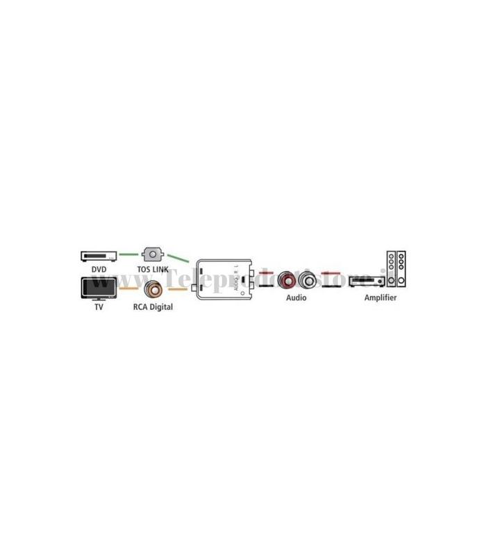 convertitore-audio-digitale-analogico-da