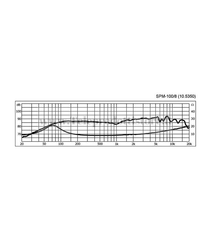 spm-1008-monacor-woofer-midrange-hifi-50