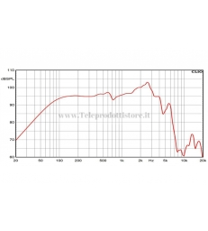 FXC10.50W WOOFER CIARE 10'' 25 cm 8 ohm 450W ALTOPARLANTE PROFESSIONALE FXC-10.50W